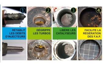 Décalaminage - Nettoyer votre moteur